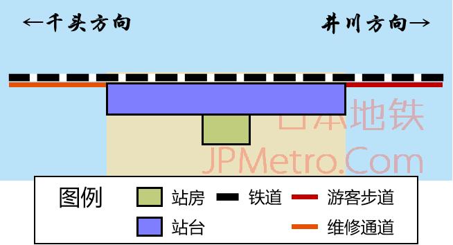 奥大井湖上站车站结构