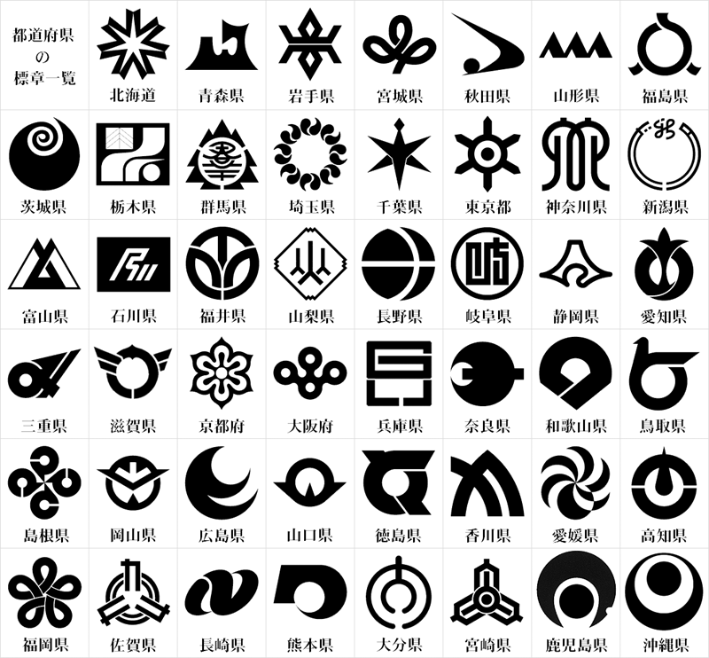 日本全部47个都道府县一级行政区划标识