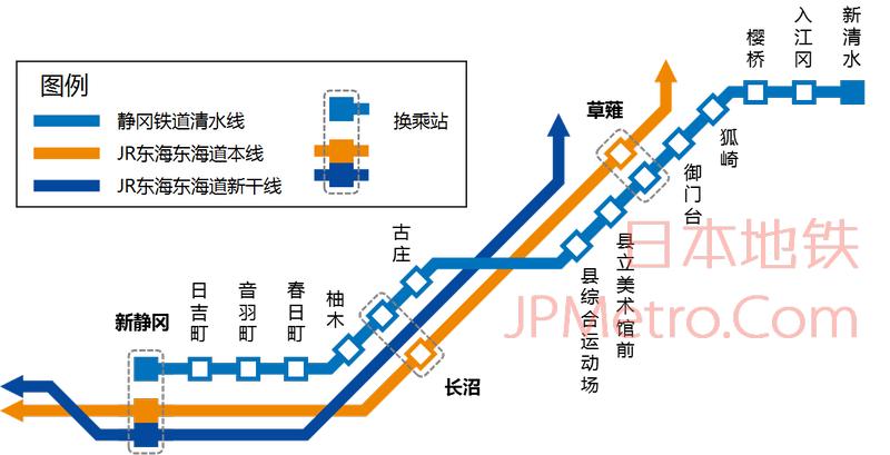 静冈铁道静冈清水线线路图
