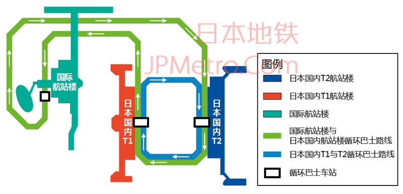 羽田机场航站楼之间交通图