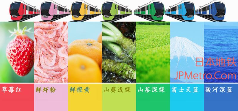 静冈铁道A3000型列车配色