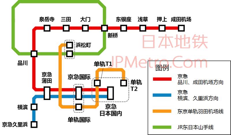 羽田机场外联轨道交通线路图