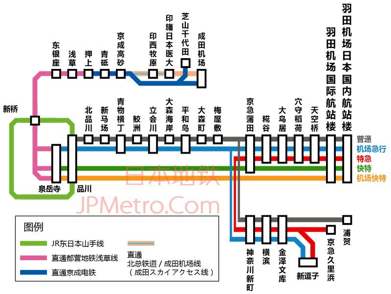 京急电铁开通的从羽田机场始发的列车可到达的部分车站示意图