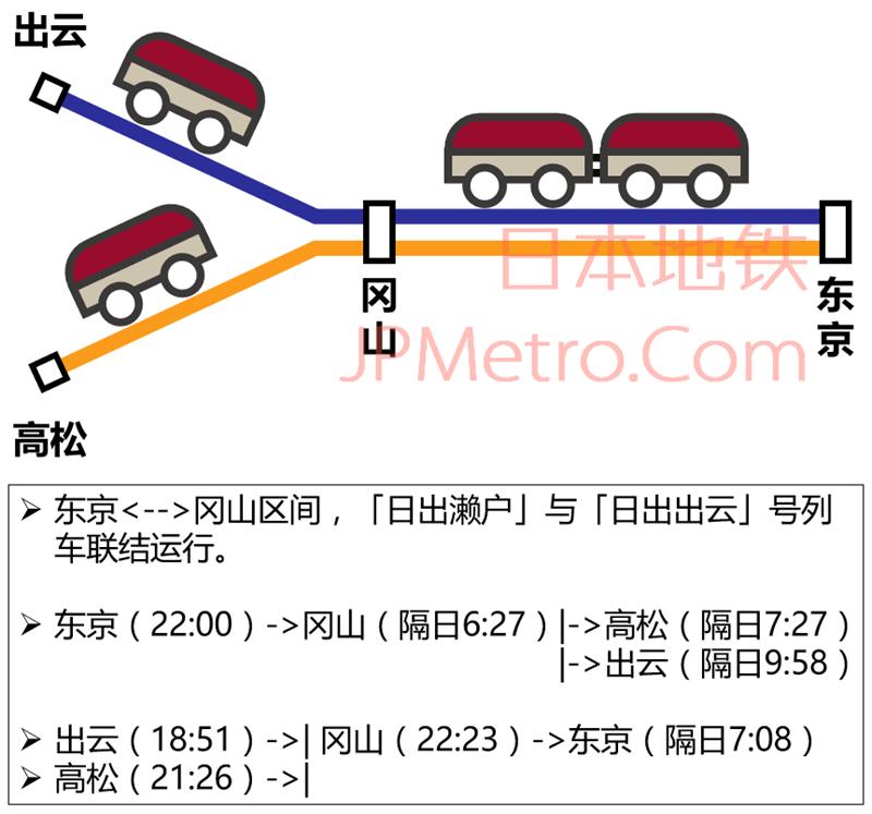 日出濑户列车运行基本信息