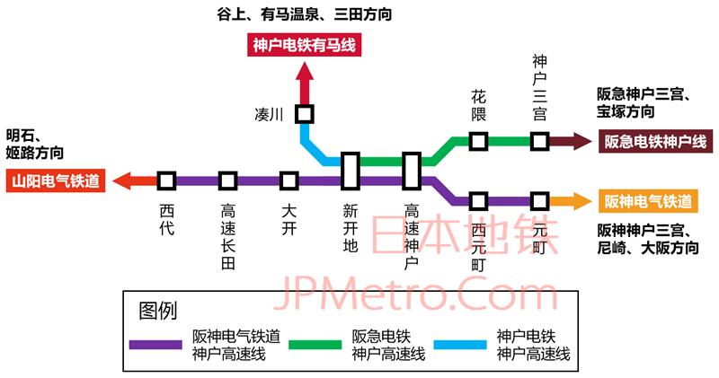 神户高速线线路图