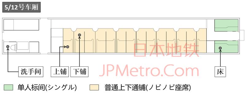 日出濑户列车5号车厢平面示意图