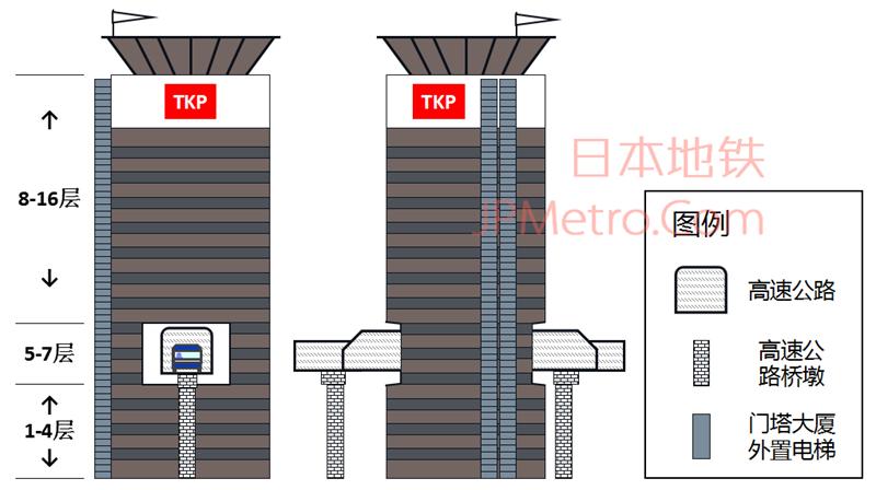 门塔大厦结构简图