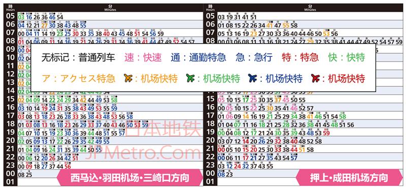 浅草站列车时刻表