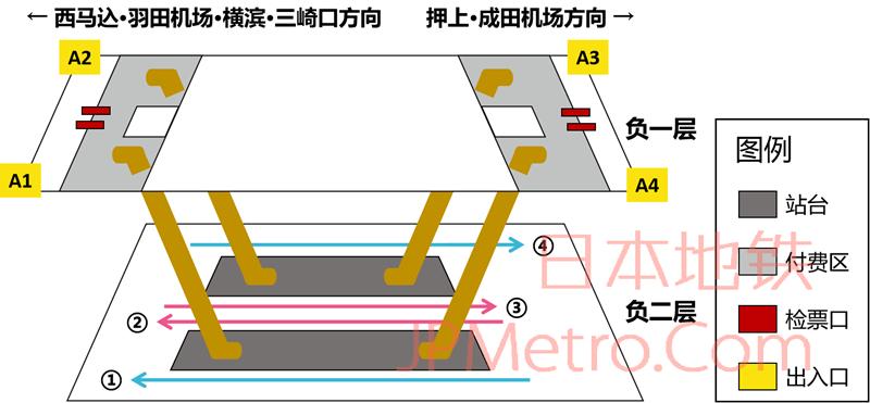 泉岳寺车站结构