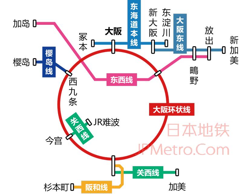 简化的大阪适用线路图