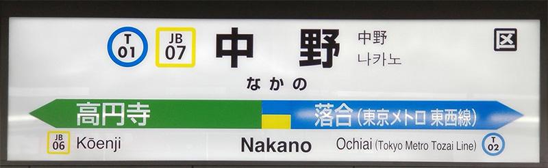 中野站站名标