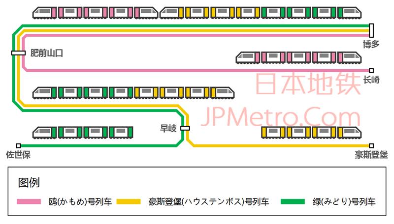 JR九州曾经开通的鸥号绿号豪斯登堡号三目的地重联列车运行方式