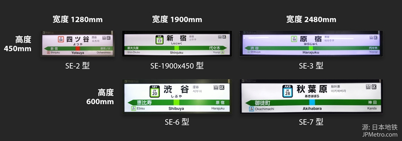 JR东日本SE型站名标尺寸