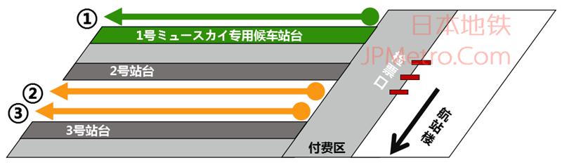 中部国际机场站平面图