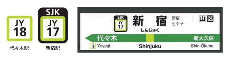 JR东日本站名标编号
