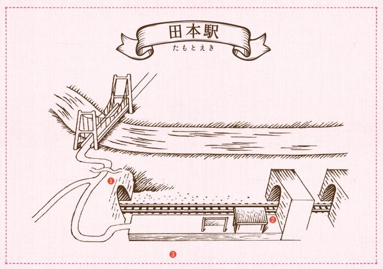 田本站结构简图
