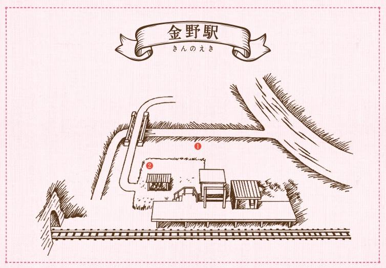 金野站结构简图