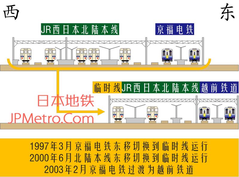 福井车站改造第一步示意