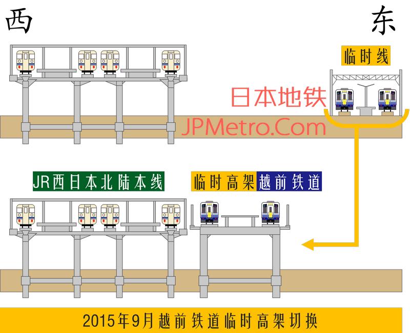 越前铁道临时高架切换示意图