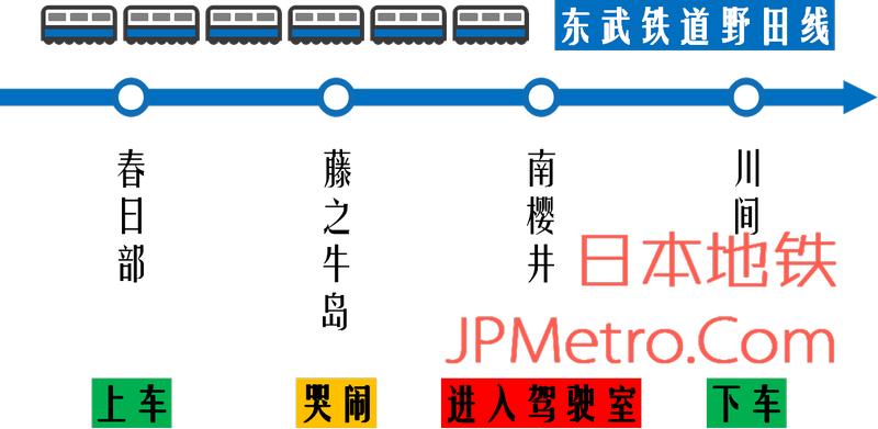 东武铁道惩罚解雇员工事件经过
