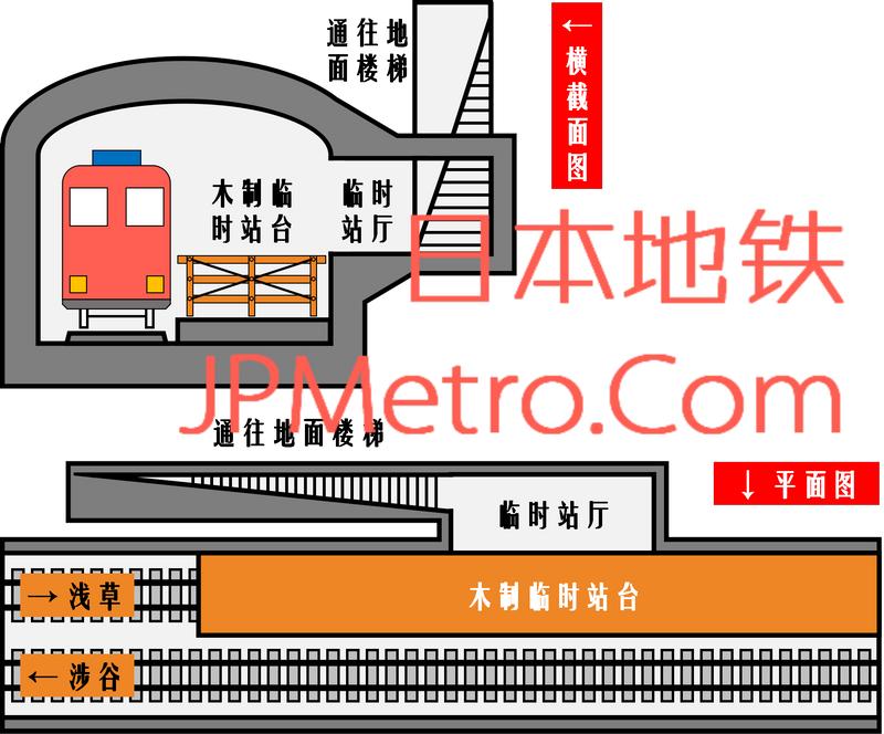 原东京地铁银座线万世桥站结构示意