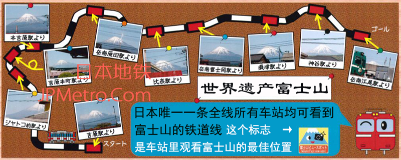 岳南电车全线都能看到富士山示意图
