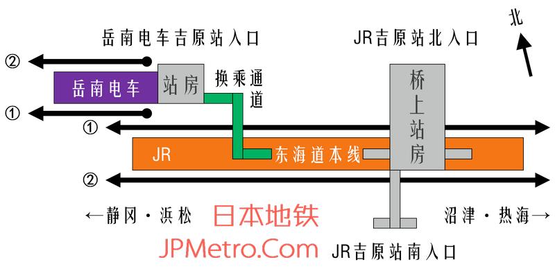 岳南电车吉原站平面示意图