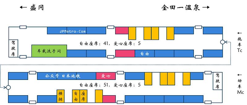 IGR银河铁道701系电车100番台电车平面布局图