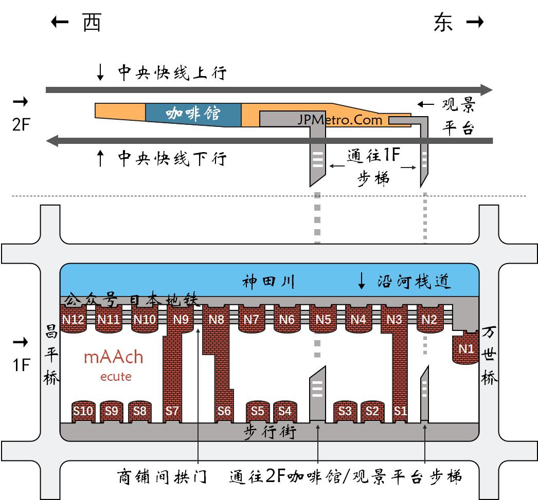 在原中央线万世桥站遗址上改造而来的mAAch ecute潮玩街区片面布局图
