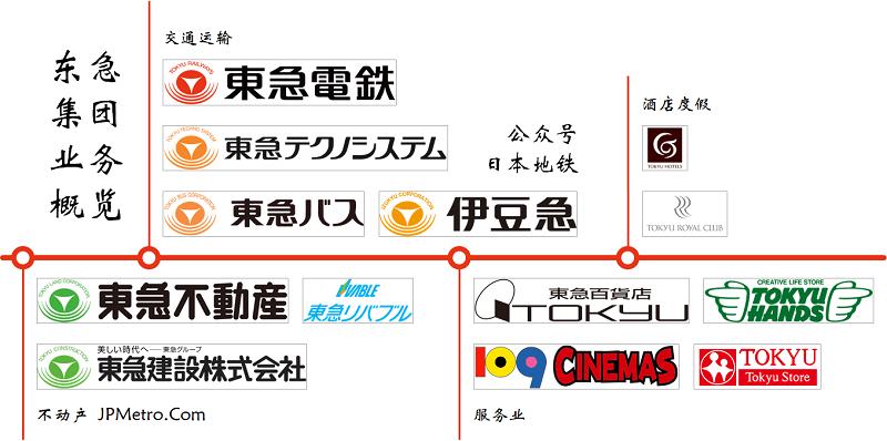 东急铁道业务概览