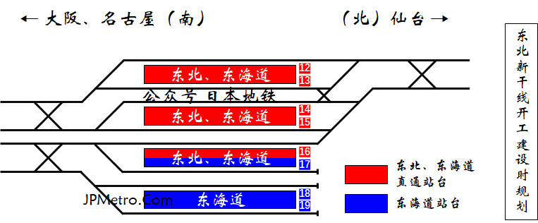 最初规划的东京车站新干线配线图