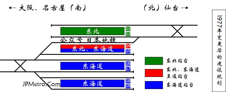 1977年变更后的东京车站新干线配线图