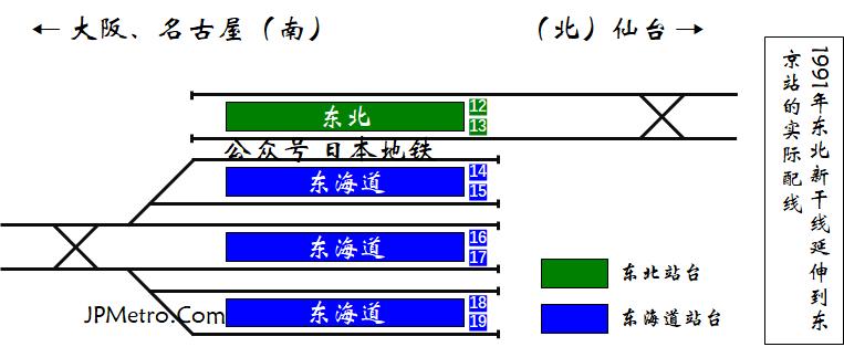 1991年东北新干线延伸到东京车站时的新干线配线图